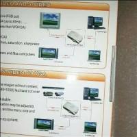TERMURAH. - VGA TO RCA CONVERTER ---AKSESORIS KOMPUTER TERMURAH p