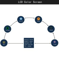? ? ezt t1-m + L Layar LCD Warna 3D Printer dengan Laser Engra