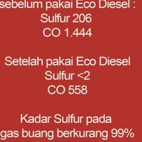 Harga 1 Liter Solar DaftarHarga.Pw