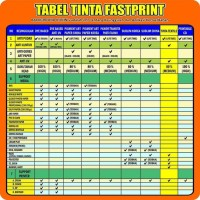 New Tinta Printer DTG Dupont White ink Direct To Garment (Putih) 100
