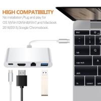 USB C Hub USB 3.1 Type C To HDMI 4K Gigabit Ethernet (RJ45 Port)
