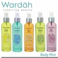 Harga Parfum Wardah DaftarHarga.Pw