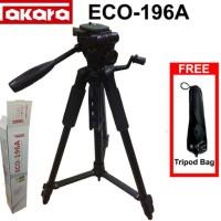 Harga Tripod Kamera Canon Travelbon.com