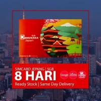 SIMCARD JEPANG SOFTBANK 7 HARI 5GB | Japan Sim card Kartu Data