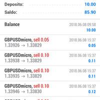7 Robot Trading Forex (EA)