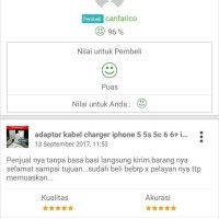 Pecah Harga Adaptor Kabel Charger Iphone 5 5S 5C 6 6+ Ipad Mini 5