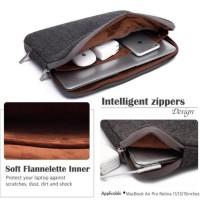 Pecah Harga Waterproof Laptop Bag/Sleeve For Macbook Air,Retina,Pro 11