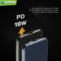 Hippo Power Bank Prime 12000 mAh Power Delivery Quick Charging