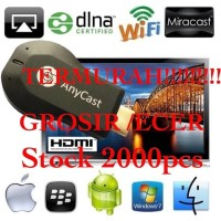Wireless HDMI Dongle Anycast / WIRELES ANYCAST DONGLE HDMI