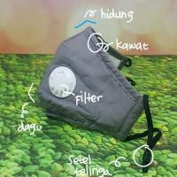 Masker Mulut Kain Filter Anti Debu Polusi HEPA PM 2.5 3D Dewasa Pria