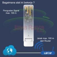 PERALATAN KOMPUTER // PERLENGKAPAN UNTUK NETWORK XIAOMI Mi WiFi USB