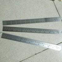 PENGGARIS BESI ( SUPER MURAH ) 30 CM / 30CM GROSIR TERMURAH