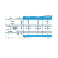 penjualan online berbagai merk AC AC SPLIT DAIKIN 1/2 PK 1/2PK R32