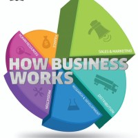 How Business Works: A Graphic Guide to Busines , high resolution ebook