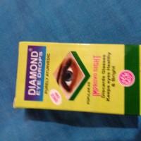 Obat Mata Minus Silinder