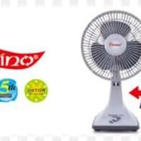 Harga jual cosmos kipas angin meja dinding desk wall fan 7 inch 7k | Pembandingharga.com