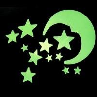 Bahan Lengkap Untuk Model Menggambar A B C D Jual Stiker Dinding Dengan Bahan Mudah Dilepas Gambar Bulan Dan Bin Jakarta Pusat Abc Store Idr Tokopedia