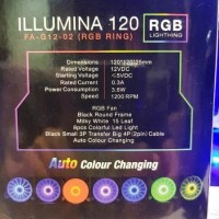 Imperion ILLUMINA Fan casing 12 cm 120 RGB Ring auto LED