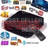 iM TV BOX Android MXQ-4K- Solusi Nonton TV ONLINE PREMIUM DUNIA
