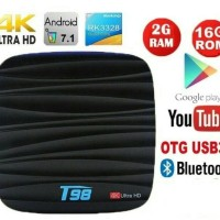 Harga Tv Android Box Travelbon.com