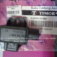 Idle Potentiometer Timor CO Potensio Meter Timor
