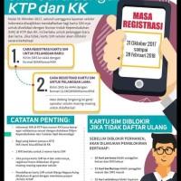 (Baru!!) Smartfren Mifi M5 +Gratis Internet 1Tahun 150Gb  4G 24 Jam !!
