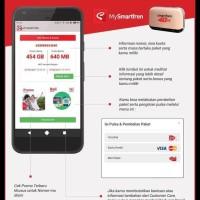 (New Arrival!!) Smartfren Mifi M5 +Gratis Internet 1Tahun 150Gb  4G 24