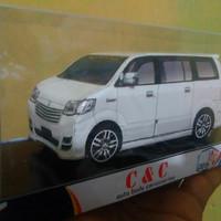 Pajangan Interior Miniatur Suzuki APV