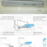 BREZZA AC REFLECTOR (UKURAN 1/2 - 11/2 PK)