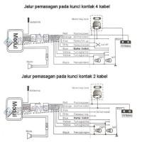 Promo Alarm Motor Remote Start Starter Secustar Setara Bht Diskon