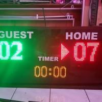 Score board   Turnamen