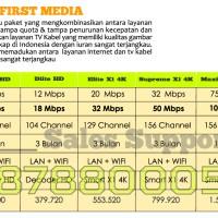INTERNET DAN TV KABEL FIRST MEDIA JAKARTA