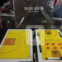 Papan Strategi Basket atau strageic board basketball