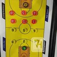 Papan Strategi Basket