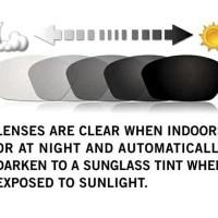 lensa kacamata berubah warna / photogrey / transitions
