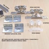 Harga Pintu Geser Aluminium Travelbon.com
