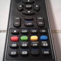 REMOTE REMOT TV LCD LED CHANGHONG ORIGINAL ASLI