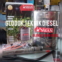 Katalog Swan Alat Semprot Semprotan Katalog.or.id