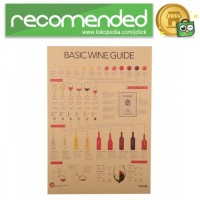 Poster Dinding Dekorasi Bar Basic Wine Guide - Coklat