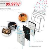 Plasmacluster sharp Air Purifier FU-A80Y-N *free ongkir jabodetabek*