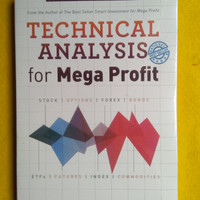 Technical Analysis for Mega Profit - Edianto Ong