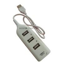 USB HUB STOP KONTAK