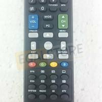 Remote Multi TV LCD LED untuk Sharp