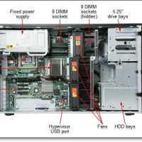 PC Komputer IBM System X3400 M3 Tower Server (7379 - A4A) Bekas Murah