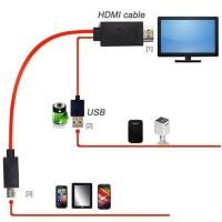 Jual Kabel Hdmi HDTV Smartphone / Android HDTV Mobile Phone Murah
