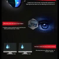 Harga kacamata anti radiasi komputer hp tv game lensa antiradiasi | Pembandingharga.com