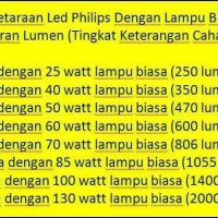 Harga Lampu Led Philip Travelbon.com