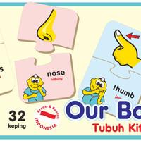"""Mainan Edukasi/Edukatif Anak- Kartu Edukasi/Edufun """"Our Body"""""""