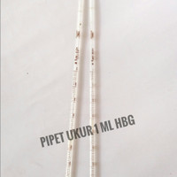 Harga Pipet Ukur 1 Ml Hargano.com