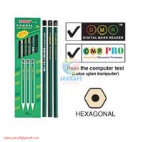 Harga pensil tulis komputer ujian